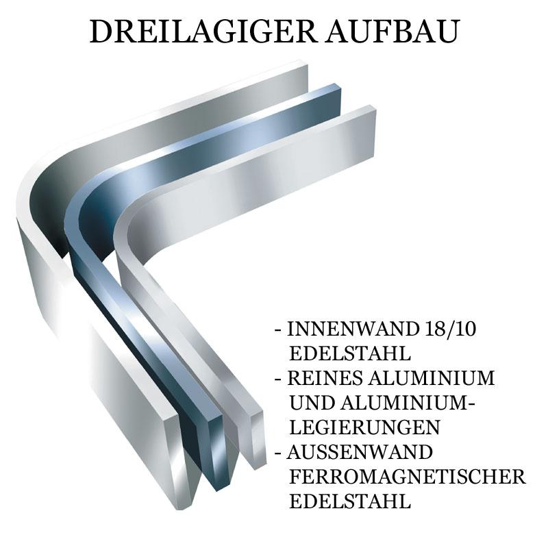 ALL-CLAD - Sauteuse, konisch, mit Deckel, Induktion, STAINLESS® (Edelstahl) - 20,3 cm Ø - Karton